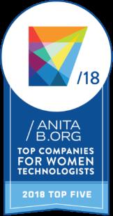 AnitaB-TopCompanies-2018