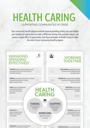 Image thumbnail of Health Caring: Make the Most of Your Community Benefit Program infographic