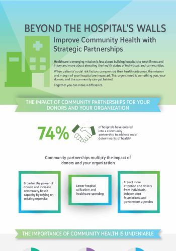 image thumbnail of Beyond the Hospital's Walls: Improve Community Health with Strategic Partnerships