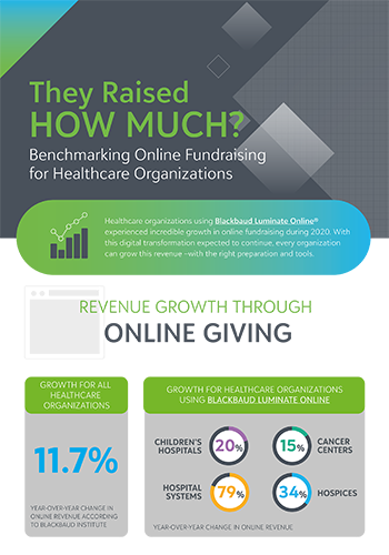HC-2021-RC-IN-Benchmarking-Online-Fundraising-13027