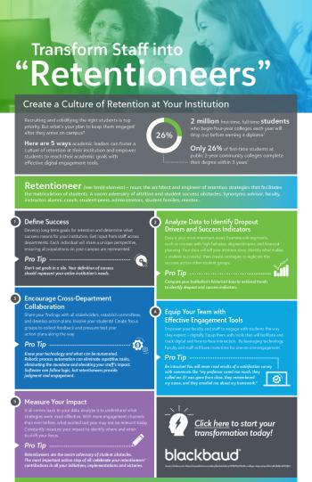 infographic-transform-staff-into-retentioneers-LP