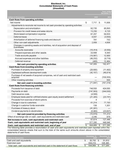 Balance Sheet Page 3