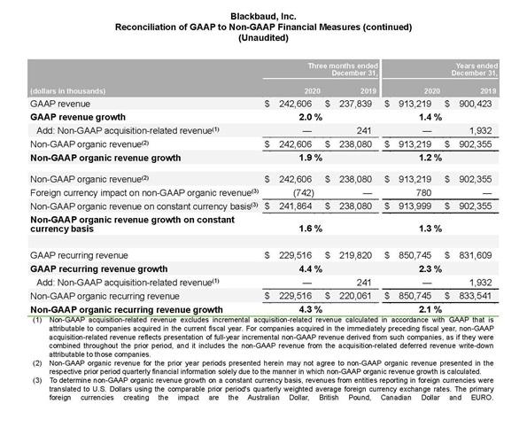 Balance Sheet Page 5